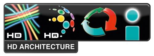 HD Architecture